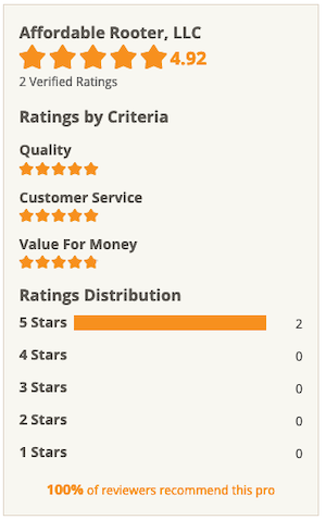 Affordable Rooter HomeAdvisor Rating